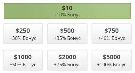 Минимальный депозит от 10 долларов + БОНУСЫ