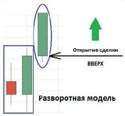 Бинарный опцион без депозита бонус-9