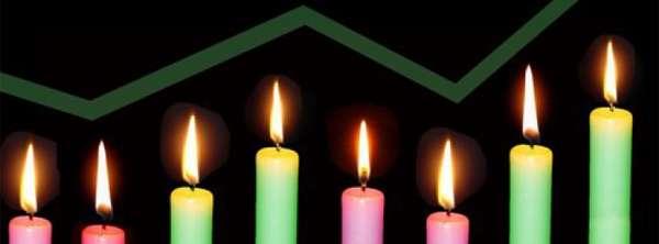 Стратегия по японским свечам