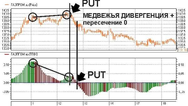Как заработать 400 рублей в интернете-9