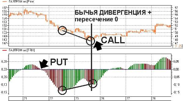 Как играть на бирже биткоинов-3