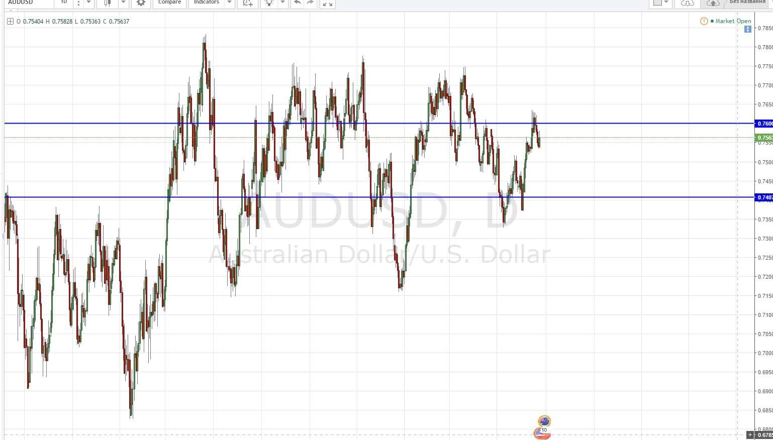 Аналитика рынка на неделю с 26 по 30 июня 2017
