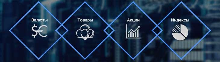 Активы торговли в бинарных опционах