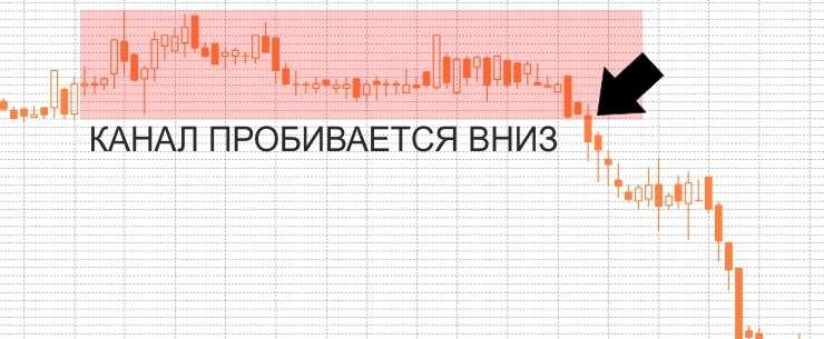 Как вывести bitcoin на карту сбербанка-1
