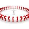 Основные часто задаваемые вопросы относительно бинарных опционов. Краткое FAQ