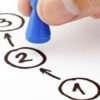 Основные шаги создания собственной торговой стратегии, приносящей успех в торговле бинарными опционами.