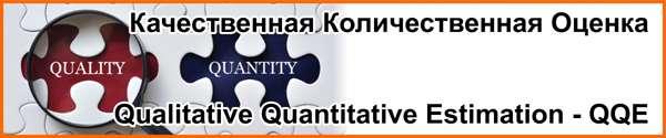Индикатор бинарных опционов (осциллятор) - Качественная Количественная Оценка - Qualitative Quantitative Estimation - QQE