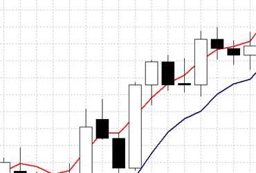 Торговля бинарными опционами по тренду и против него.