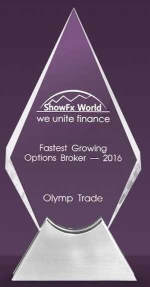 Положительные и отрицательные особенности брокерской компании OlympTrade.