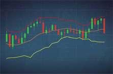 Разновидности бинарных опционов. Виды сделок в торговле бинарными опционами.