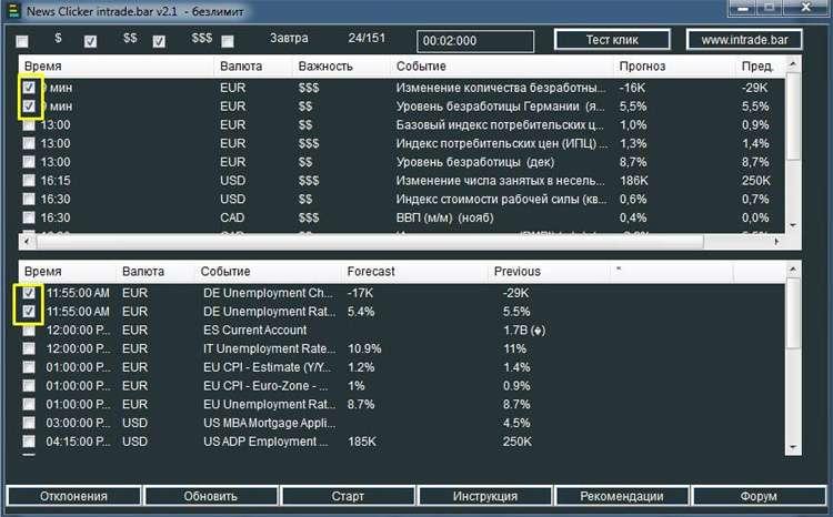 Intrade bar - обзор нового брокера бинарных опционов.