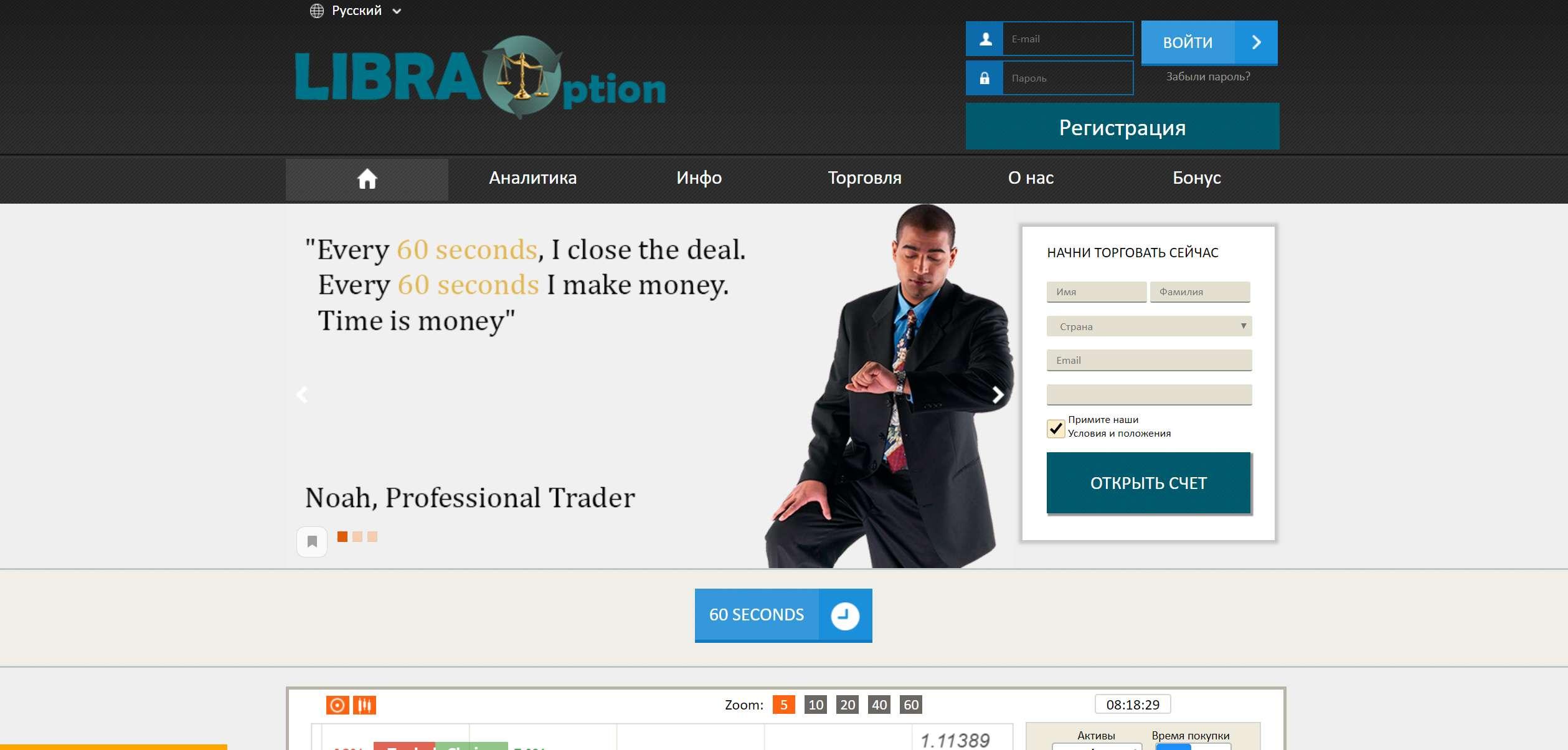 Отзывы на псевдоброкера Libra Option - просто игра, никаких торгов.