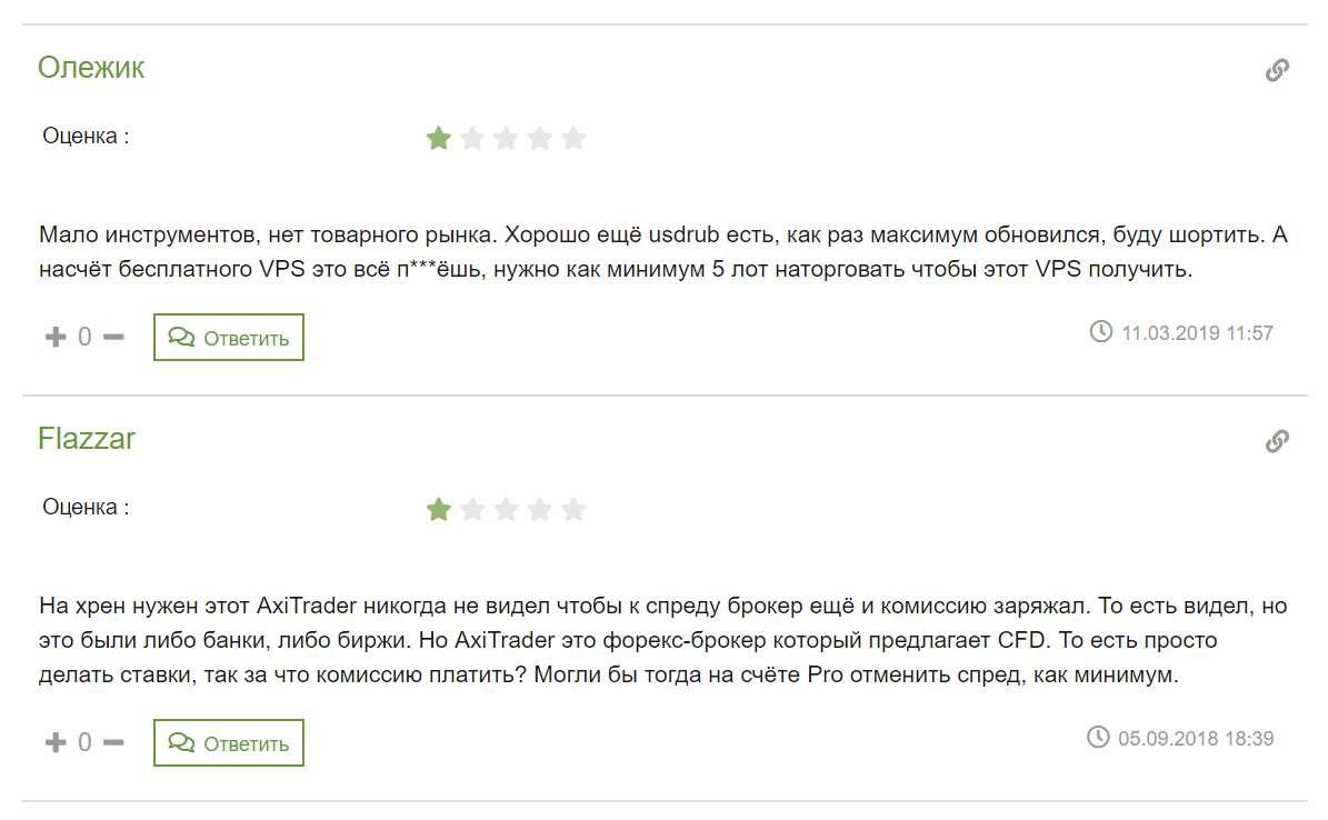 Псевдоброкер AxiTrader. Отзывы и обзор мутного проекта.