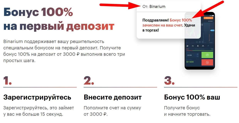 Прибыльная торговля бинарными опционами с Бинариум с использованием индикаторов.