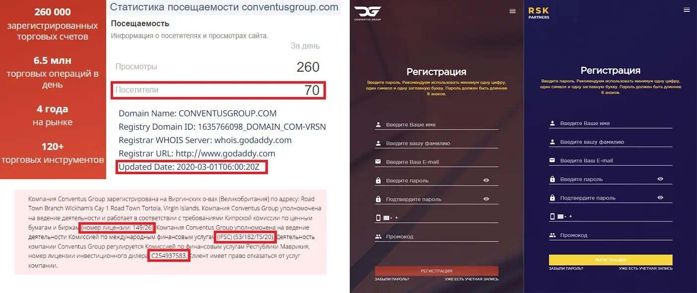 Обзор Conventus Group, отзывы и стоит ли доверять?