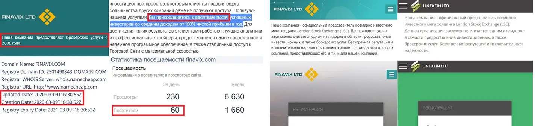 Обзор Finavix Ltd. Отзывы на очередного псевдоброкера.