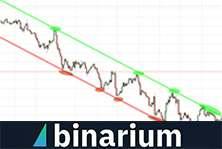 Строим и торгуем по уровням сопротивления / поддержки — советы от брокера Бинариум