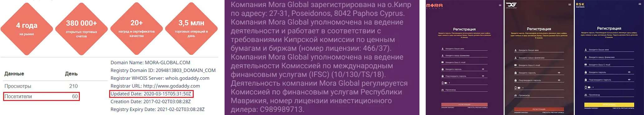 Псевдоброкер Mora Global. Отзывы и обзор явно мутного проекта.