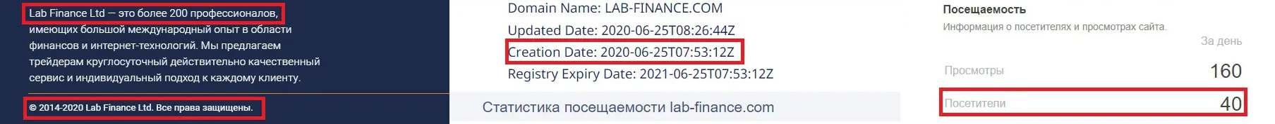 Псевдоброкер Lab Finance. Остерегаемся шаблонных развдил!