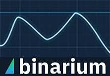 Индикатор RSI терминала Бинариум, его особенности, сигналы и точки входа