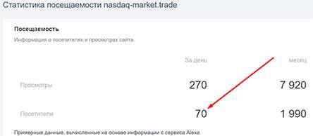 Nasdaq Market – очередной брокер-лохотронщик? Обзор и отзывы на мутный проект.