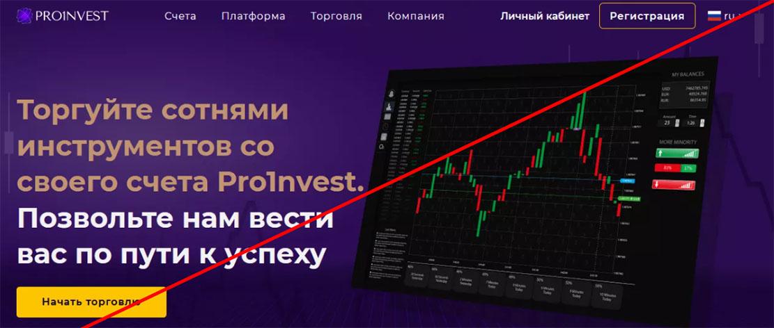 Pro1nvest — доверять или нет? Проект закрылся, больше он не опасен!