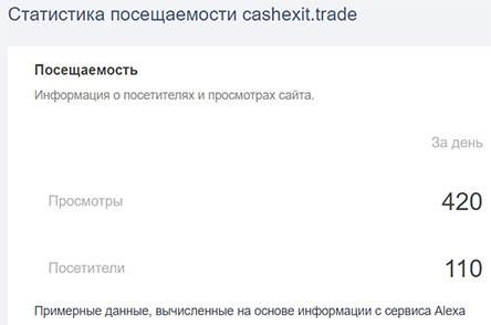 Cashexit - вывод денег или слив ваших денег? Осторожно - лохотрон! Отзывы.