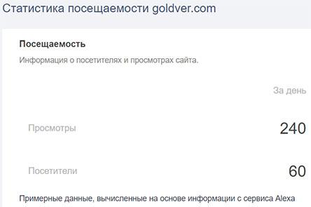 Goldver —настоящий брокер или очередной лохотрон? Отзывы и обзор.
