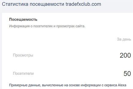 Обзор брокера TradeFXClub. Туманный брокер или чистая контора? Отзывы.