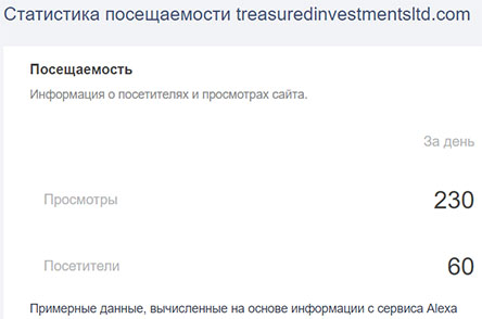 Можно ли заработать с брокером Treasured Investments? Новый лохотрон или честная компания?