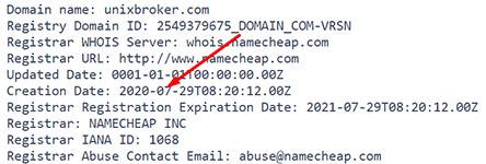 Обзор лживого брокера Unix Broker. Стоит ли доверять? Отзывы...