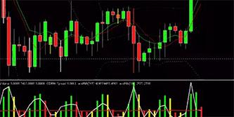VSA (Volume spread analysis) - анализ графиков Форекс с применением объемов. Часть 1.