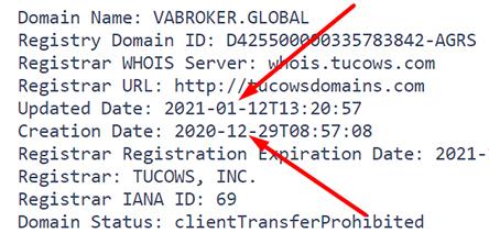 Обзор мошеннического брокера V&A Broker (vabroker.global). Отзывы.
