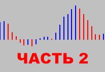Индикаторы для торговли бинарными опционами - лучшие варианты, с которыми могут работать начинающие и профессиональные трейдеры.