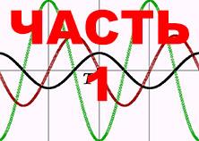 Осцилляторы в трейдинге: использование осцилляторов в торговле бинарными опционами