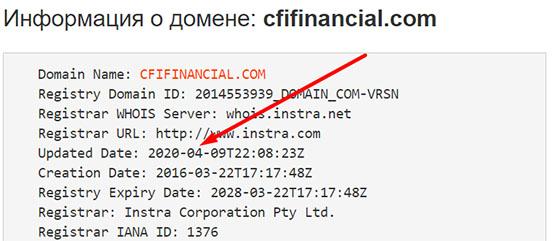 Credit Financier Invest - опасный проект или можно доверять? Отзывы.