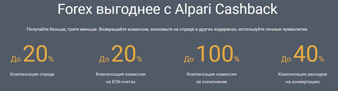 Платформа Alpari - брокер форекс с отличными условиями для трейдинга. Отзывы.