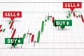 Индикатор для бинарных опционов и форекс — Kelthner Channel (Канал Кельтнера)