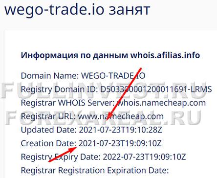 Wego Trade является отличным ХАЙП проектом для потери денег? Отзывы.